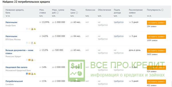 подать заявку на кредит в несколько банков одновременно онлайн кредит наличными 100000 рублей без справок и поручителей в день обращения