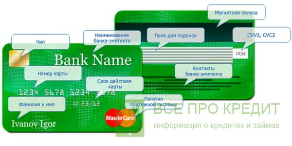 Как взять реквизиты карты сбербанка через банкомат пошагово видео